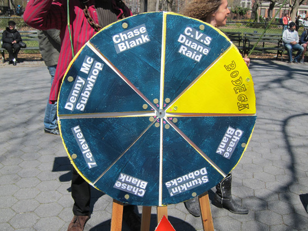 The Community Wheel of Fortune